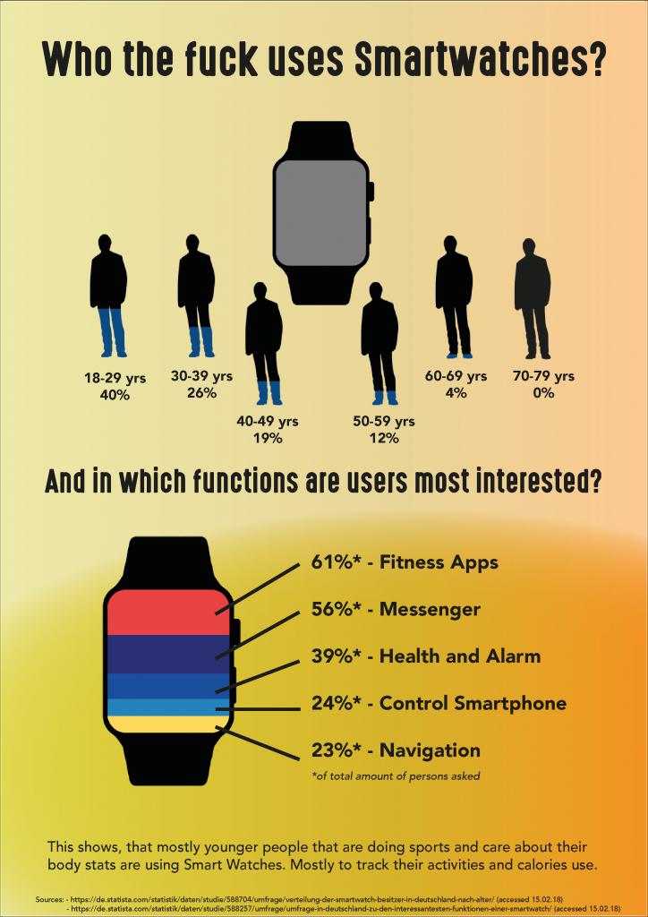 Infografik_Andreas_Bittner